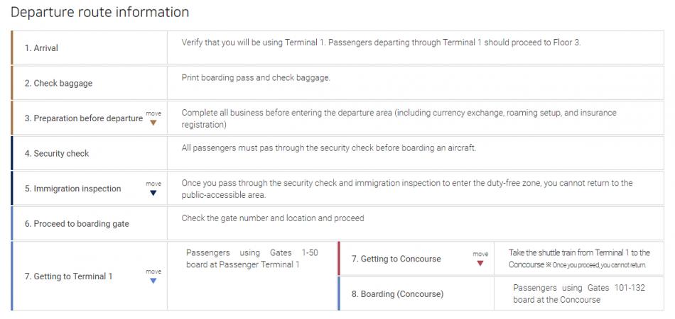 Departure info  T1